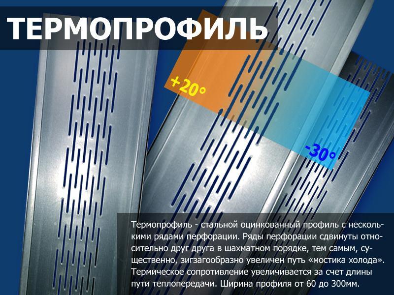 Термопрофиль ЛСТК